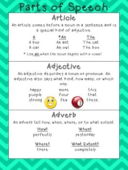 Parts of Speech Writing Portfolio / Folder