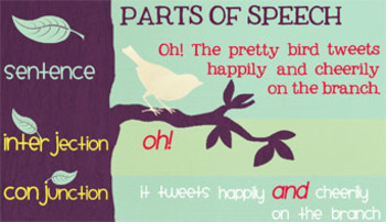 Parts of Speech - a printable card