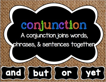 Parts of Speech and Punctuation Posters - Burlap themed