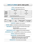 Parts of Speech and Punctuation Quick Study Guides