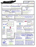 Parts of Speech and Sentence Structure Patterns