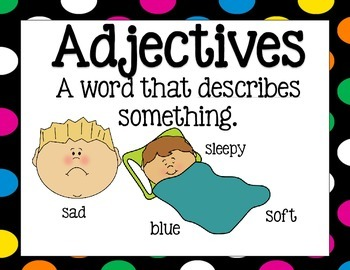 Parts of Speech and Types of Sentences Posters