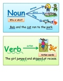 Parts of Speech for Elementary Classroom