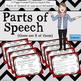 Parts of Speech for Middle and High School