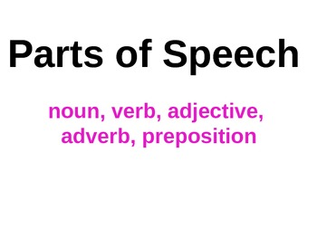 Parts of Speech for Spelling Lessons 1-8 Powerpoint