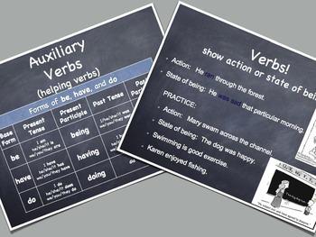 Parts of Speech grammar lesson