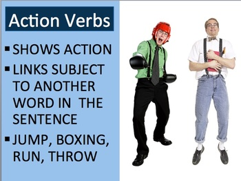 Parts of Speech Power Point Overview with Interactive Notebook File