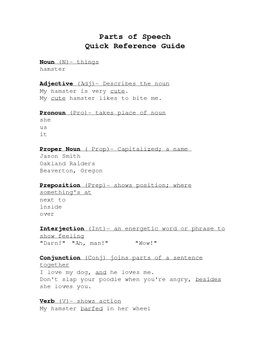 Parts of speech quick reference guide.