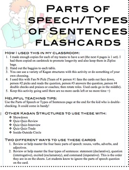 Parts of Speech/Types of Sentences Flashcards