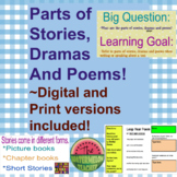 Parts of Stories, Dramas and Poems ~ Concise and Precise!