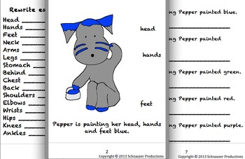 Parts of The Body in English with Pepper