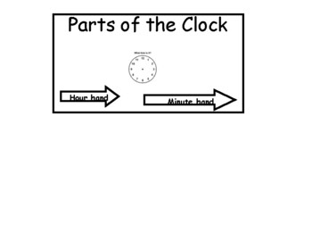 Parts of The Clock