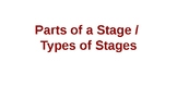 Parts of Theatre Stages & Types of Stages Practice PowerPoint