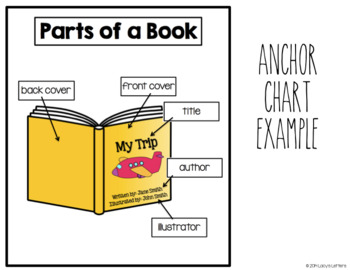 Concepts of print lesson plans