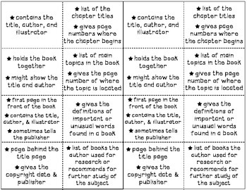 Parts of a Book Foldable
