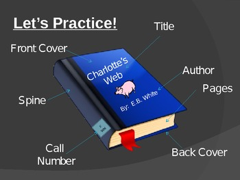 Parts of a Book Interactive PowerPoint  Presentation CCCS ELA