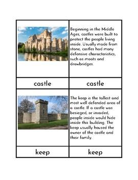 parts of a castle threefour part cards