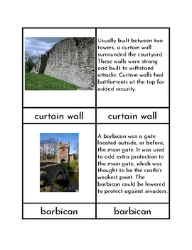 Parts of a Castle - Three/Four Part Cards