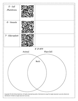 Parts of a Cell QR Code