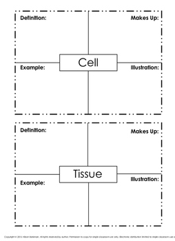 Parts of a Cell and Organization Frayer Model Bundle