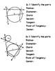 Parts of a Cicle INB