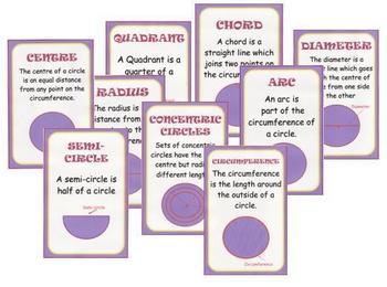 Parts of a Circle Charts