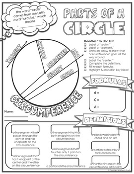 parts of a circle doodle notes by math giraffe tpt
