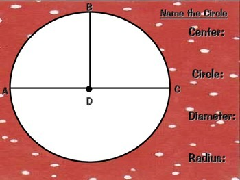 Parts of a Circle (Geometry)