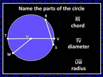 Parts of a Circle PowerPoint Lesson