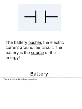Parts of a Circuit