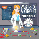 Parts of a Circuit Foldable