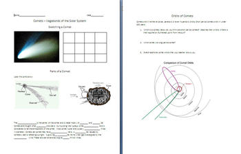 Parts of a Comet Worksheet (Sketching orbits solar wind)