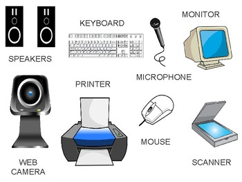 Parts of a Computer Activity BUNDLE! Computer Science Text Features