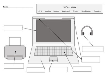 Parts of a Computer Worksheets - Including Laptop Diagram on