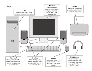 Parts of a Computer Worksheets - Including Laptop Diagram