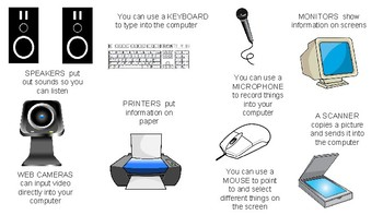 Parts of a Computer handout, coloring page activity COMPUTER SCIENCE