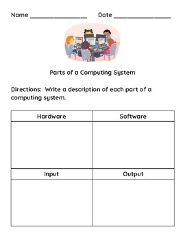Parts of a Computing System Activities Input Output Hardware Software