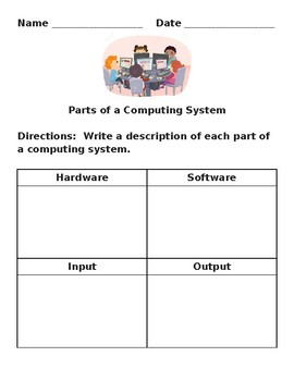 Parts of a Computing System Activities Input Output Hardware Software EDITABLE