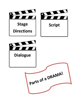 Parts of a Drama