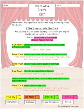 Parts of a Drama Activity and Key