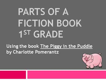 Parts of a Fiction Book PowerPoint Game and Activity