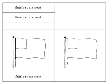 Parts of a Flag: Three Part Cards
