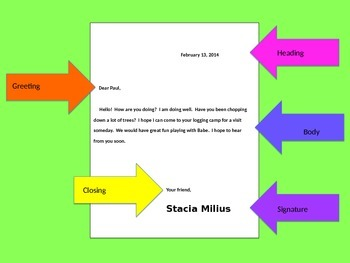 Parts of a Friendly Letter PowerPoint