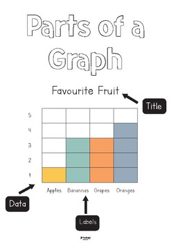 Parts of a Graph Display