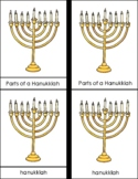 Parts of a Hanukkiah (Menorah) Three Part Montessori Cards