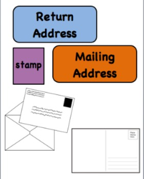 parts of a letter postcard envelope vocabulary clipart and blank templates