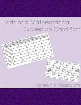 Parts of a Mathematical Expression Card Sort
