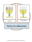 Parts of a Menorah Work Montessori Homeschooling Culture Study
