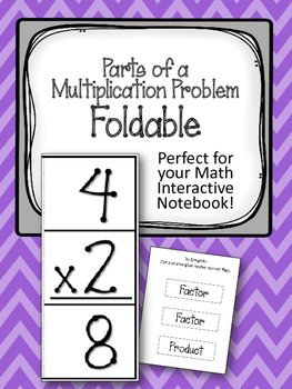 Parts of a Multiplication Problem Foldable.  Math Interactive Notebook. Center