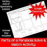 Parts of a Parabola Quadratic Graph Activity *Google Class
